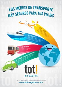 medios de transporte mas seguros para tus viajes infografia
