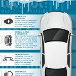 consejos para mantener el coche en lugares fríos infografia