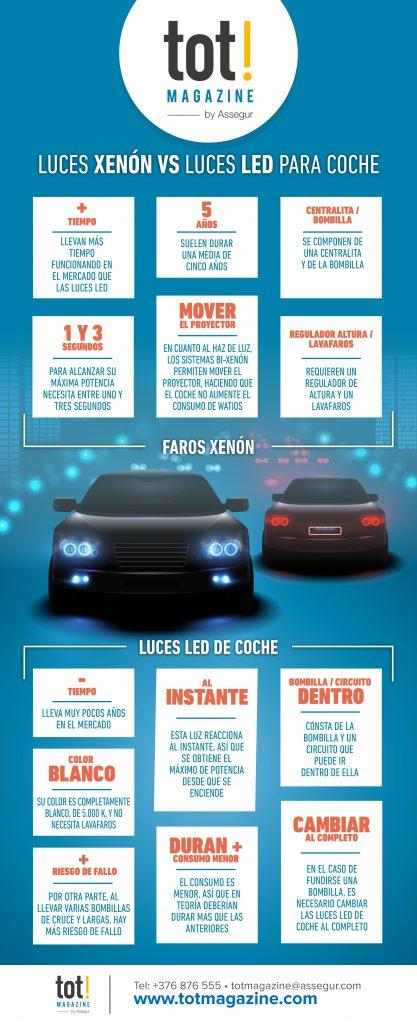 Luces xenon vs. luces led | Elige la que mejor se adapte a tu coche