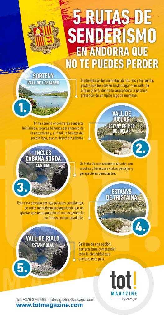 rutas_senderismo_andorra
